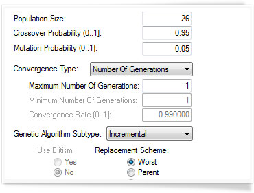 Genetic Strategy Optimization