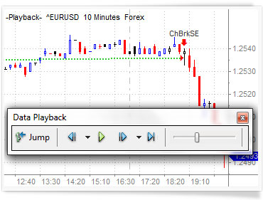 Replay Market Data