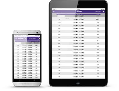 LMAX VWAP app